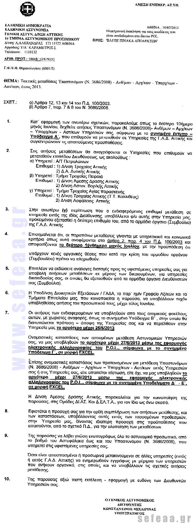Διαταγή μεταθέσεων εντός ΓΑΔΑ 2013